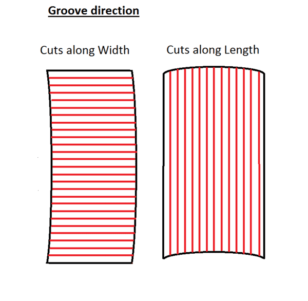Groove Direction